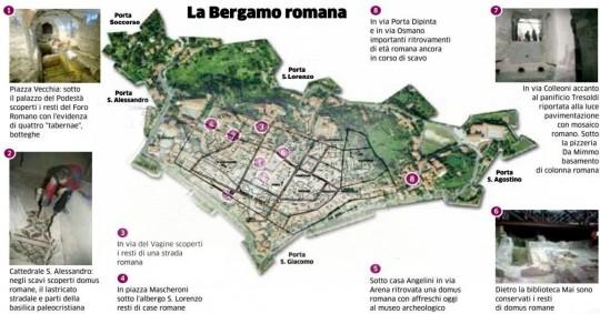 bergamo-romana,porta-dipinta,via-colleoni,scavi-duomo,biblioteca-maj