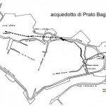 Acquedotto di Prato Baglioni